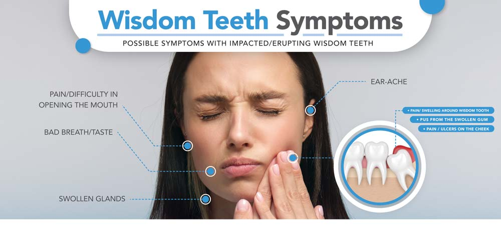 Wisdom Teeth Symptoms